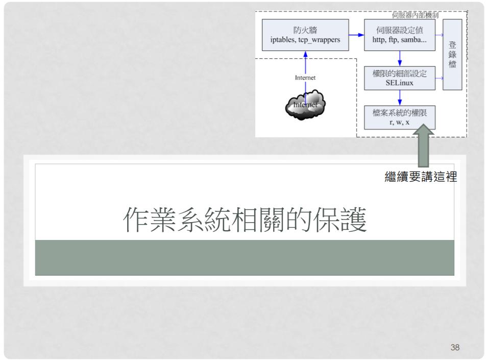 資訊安全與實務操作簡介